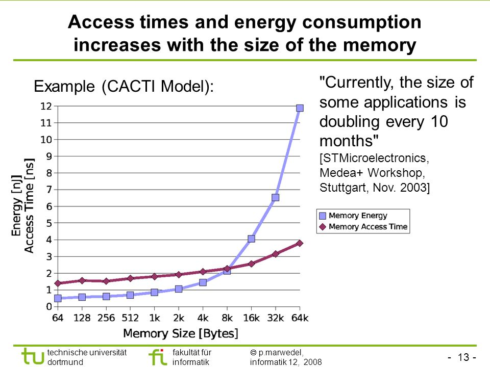 Access times and energy consumption increases with the size of the memory