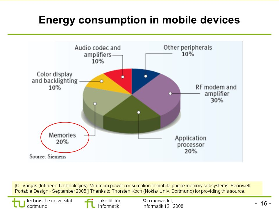 Energy consumption in mobile devices