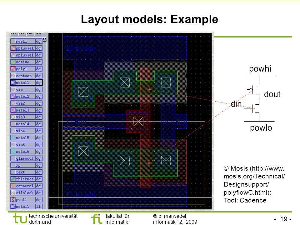 Layout models: Example