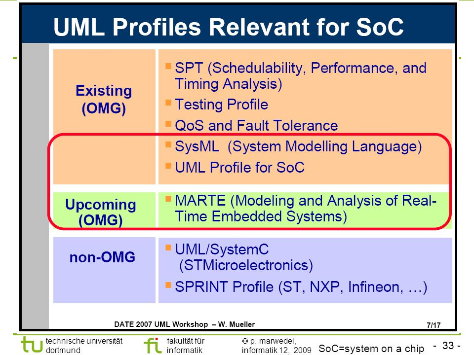 SoC=system on a chip