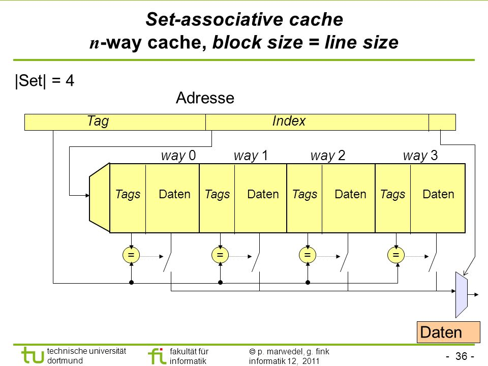 Set-associative cache n-way cache, block size = line size