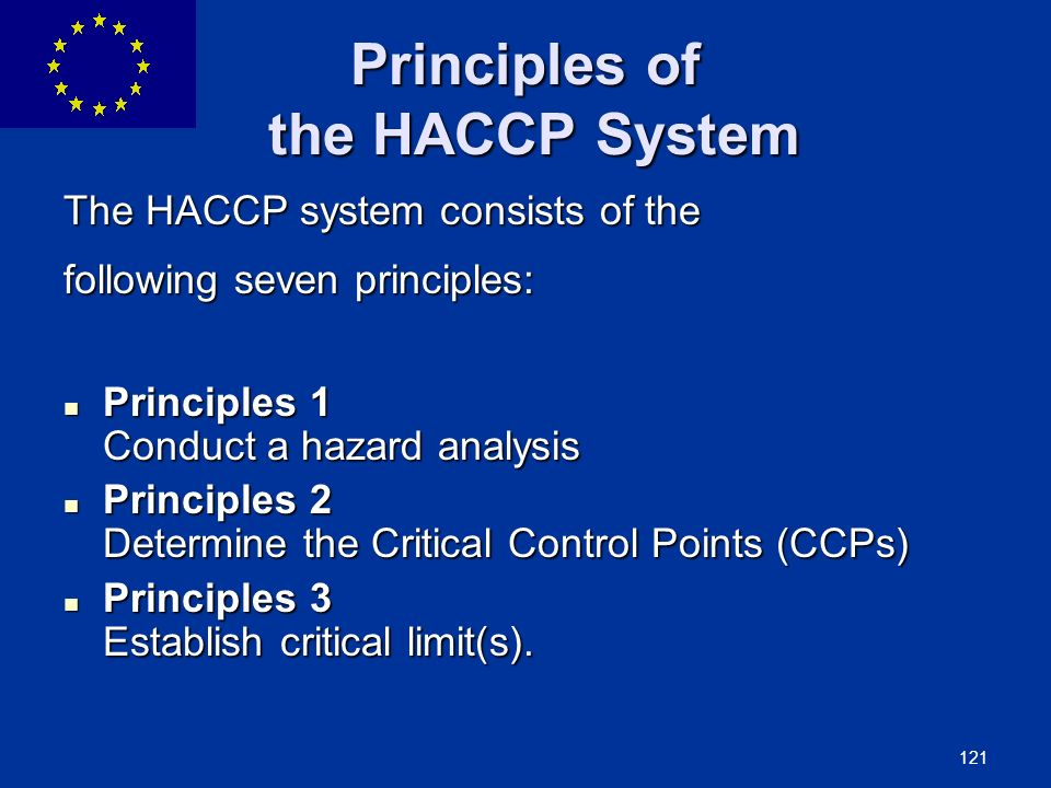 Principles of the HACCP System