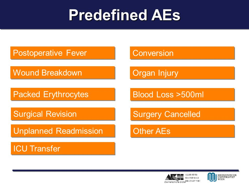 Predefined AEs Postoperative Fever Conversion Wound Breakdown
