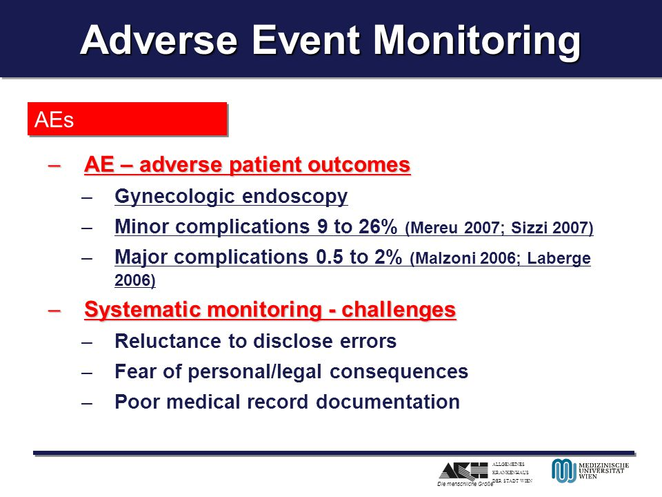 Adverse Event Monitoring