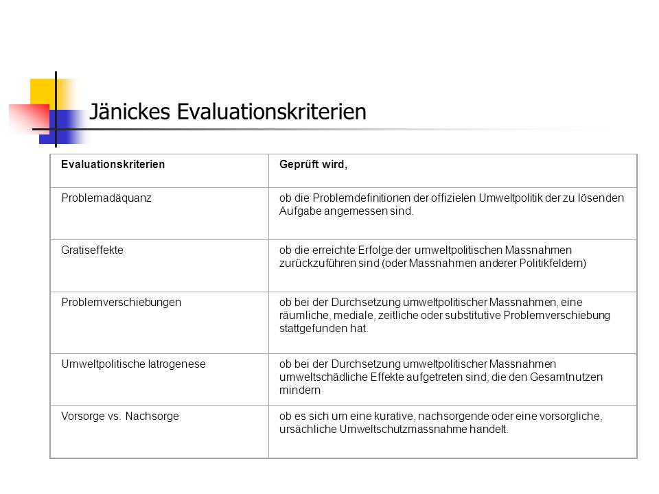 Jänickes Evaluationskriterien