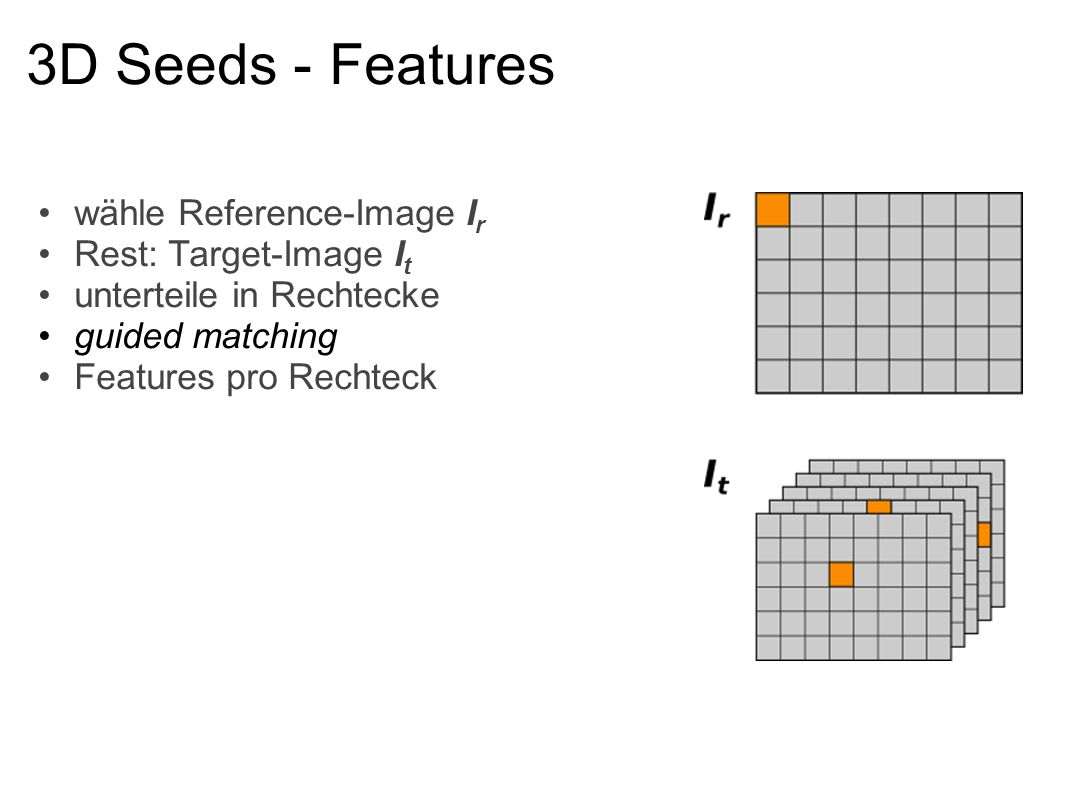 3D Seeds - Features wähle Reference-Image Ir Rest: Target-Image It
