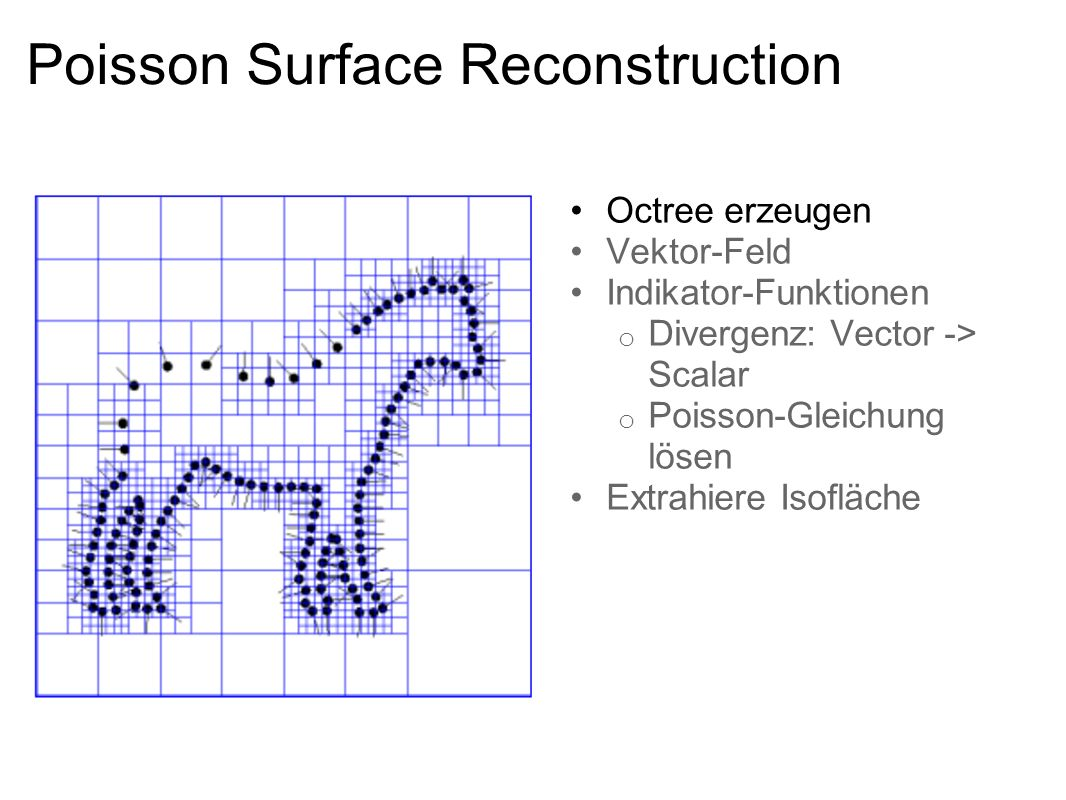 Poisson Surface Reconstruction