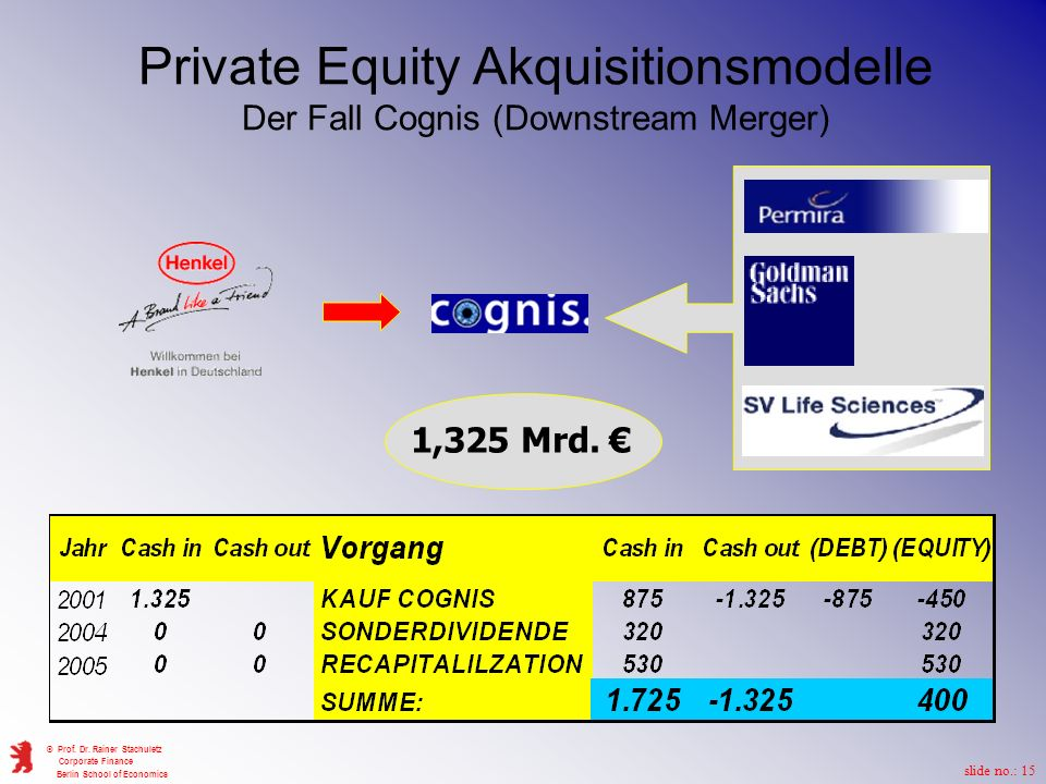 Private Equity Akquisitionsmodelle Der Fall Cognis (Downstream Merger)