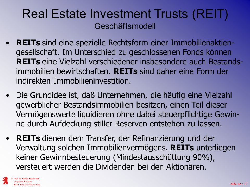 Real Estate Investment Trusts (REIT) Geschäftsmodell
