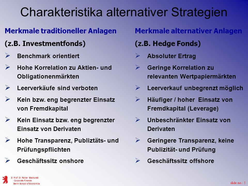 Charakteristika alternativer Strategien