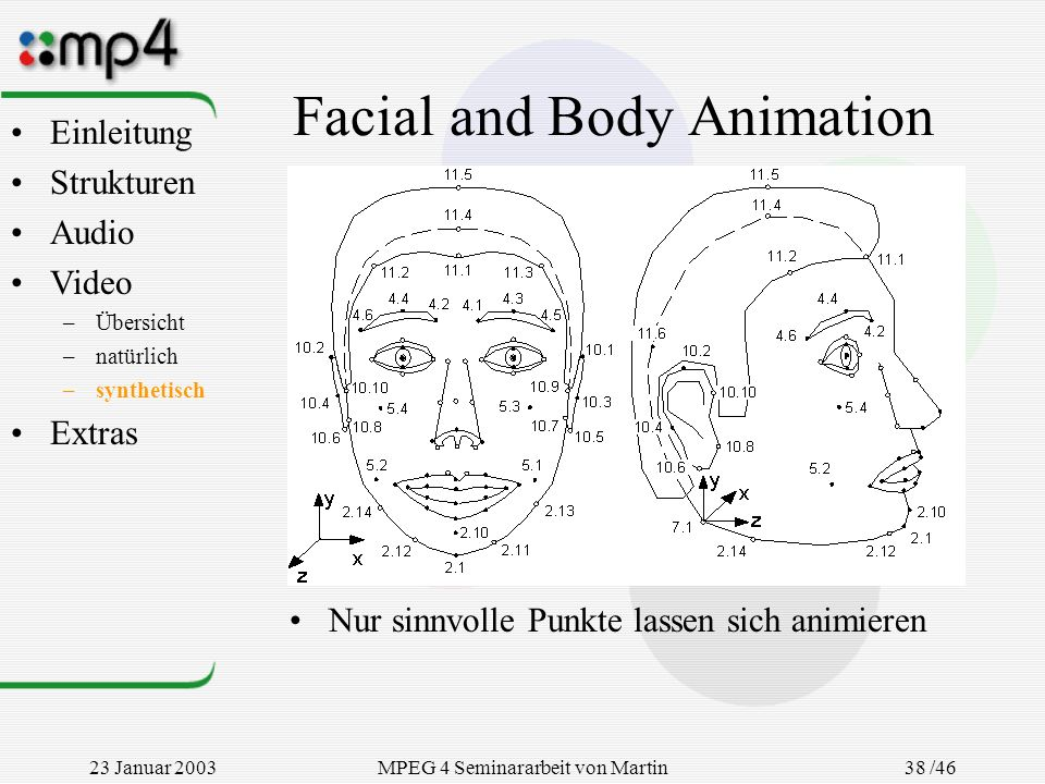 Facial and Body Animation