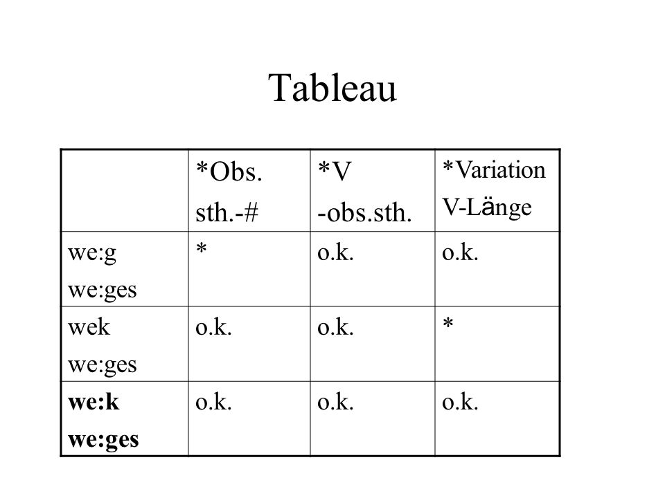 Tableau *Obs. sth.-# *V -obs.sth. *Variation V-Länge we:g we:ges *