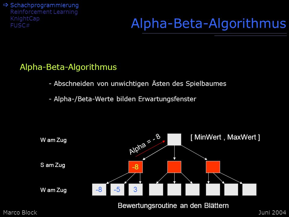 Alpha-Beta-Algorithmus