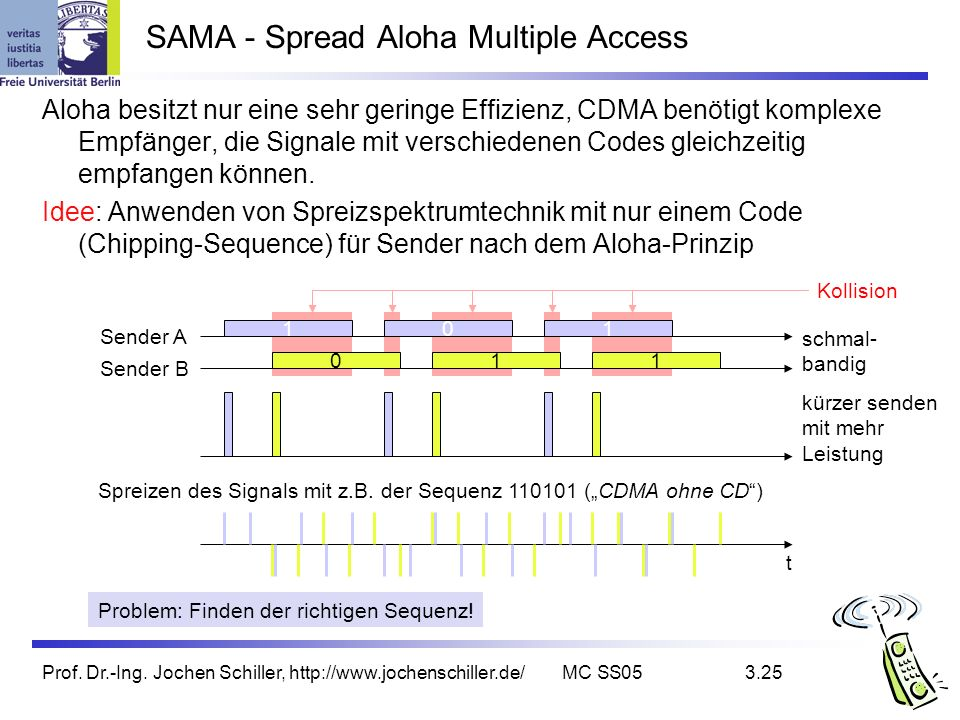SAMA - Spread Aloha Multiple Access