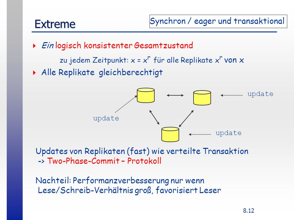 Synchron / eager und transaktional