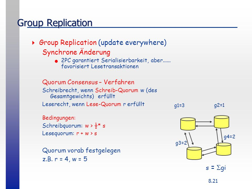 Group Replication Group Replication (update everywhere)