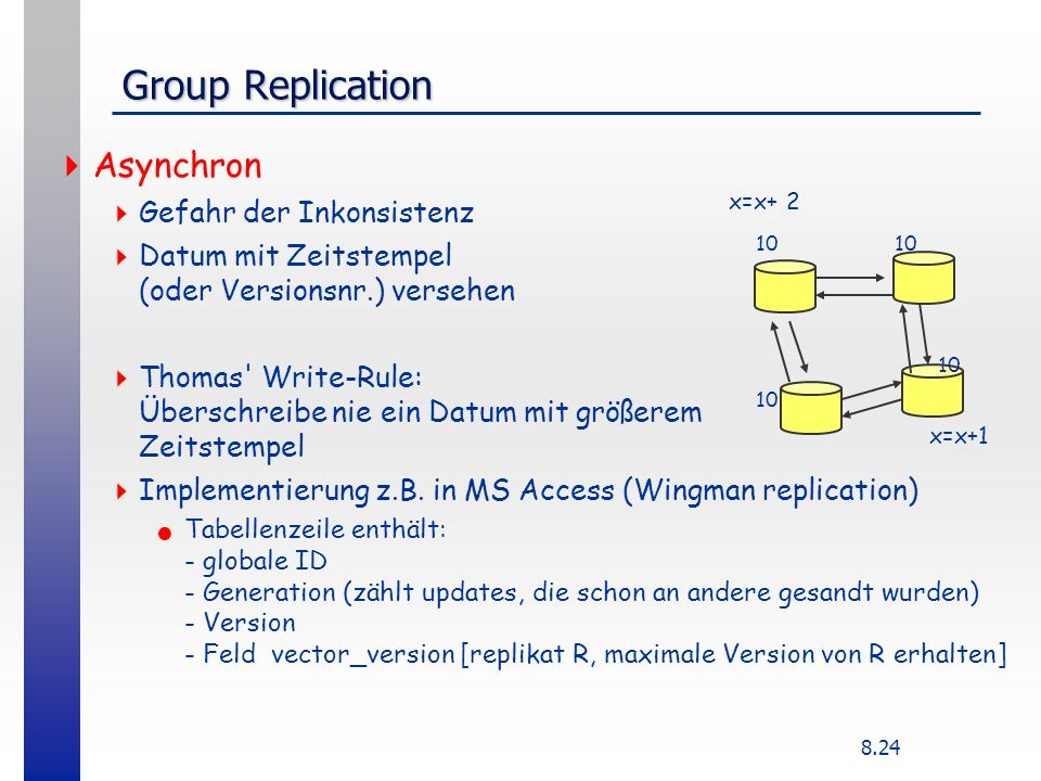 Group Replication Asynchron Gefahr der Inkonsistenz