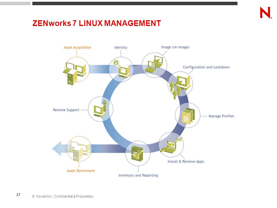 ZENworks 7 LINUX MANAGEMENT