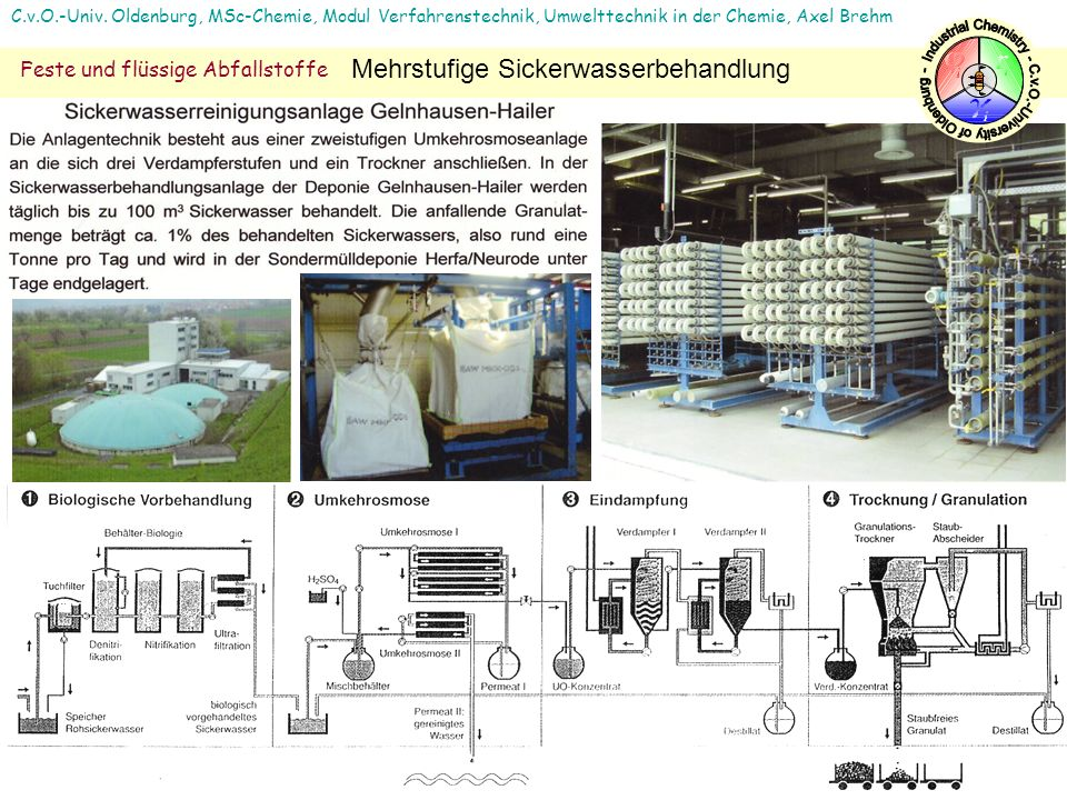 Industrial Chemistry - C.v.O.-University of Oldenburg -