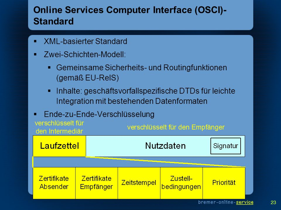 Online Services Computer Interface (OSCI)-Standard