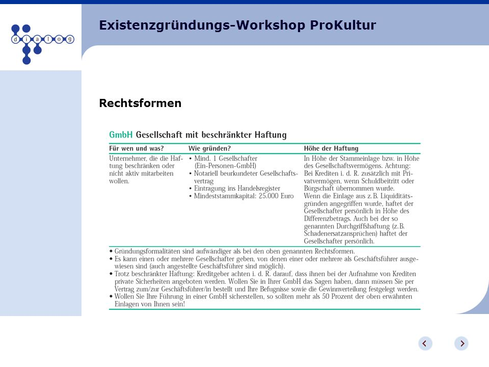 Existenzgründungs-Workshop ProKultur