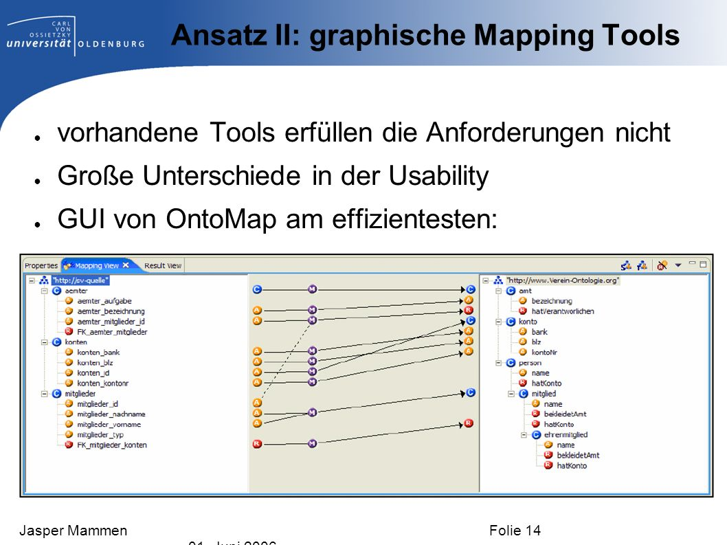Ansatz II: graphische Mapping Tools