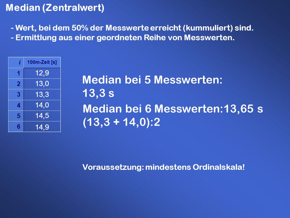 Median bei 5 Messwerten: 13,3 s