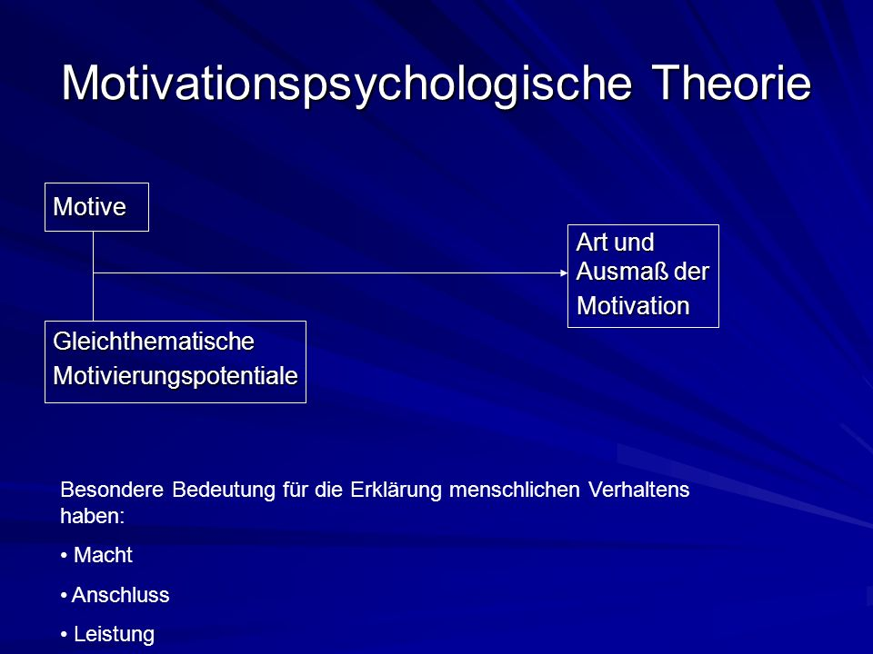 Motivationspsychologische Theorie