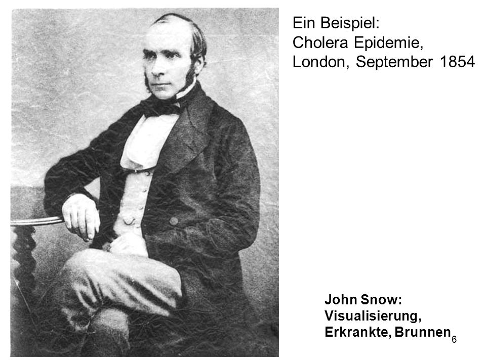 Ein Beispiel: Cholera Epidemie, London, September 1854