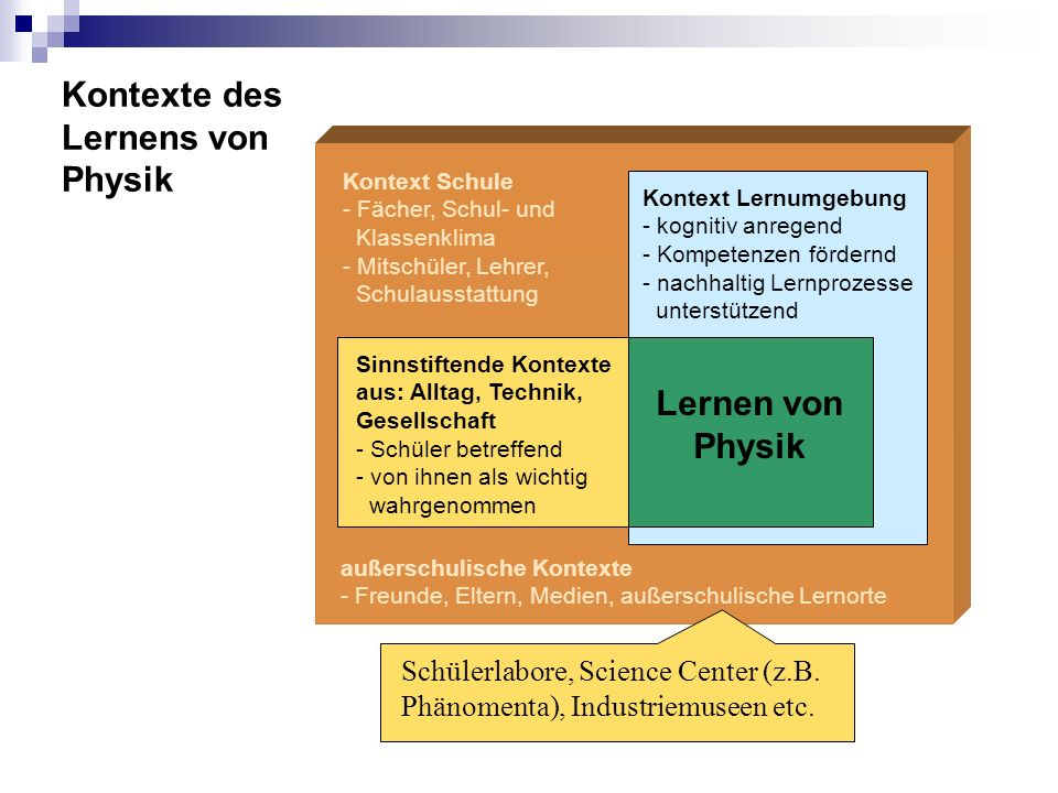 Auftakt von Physik im Kontext (piko-OL) - ppt video online herunterladen