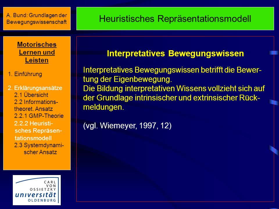 Interpretatives Bewegungswissen