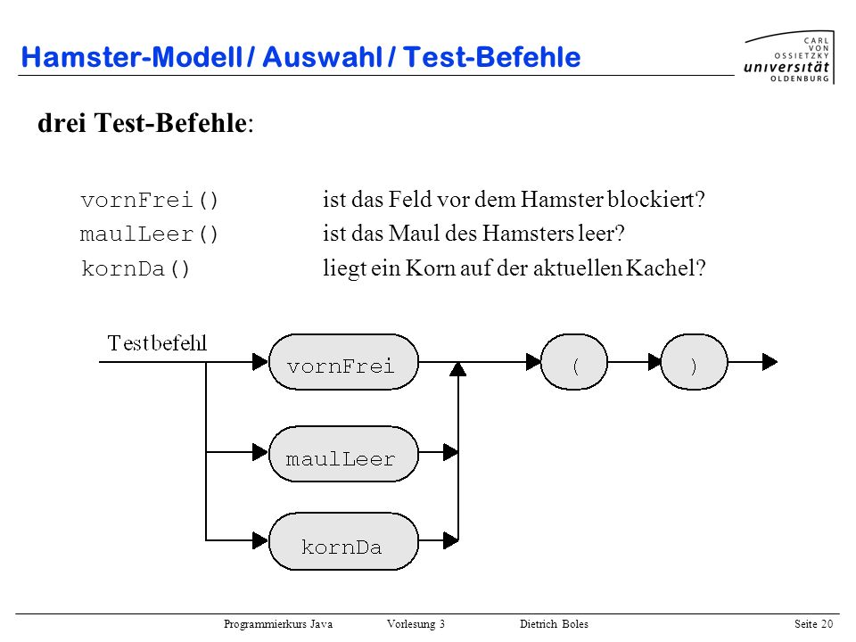 Hamster-Modell / Auswahl / Test-Befehle