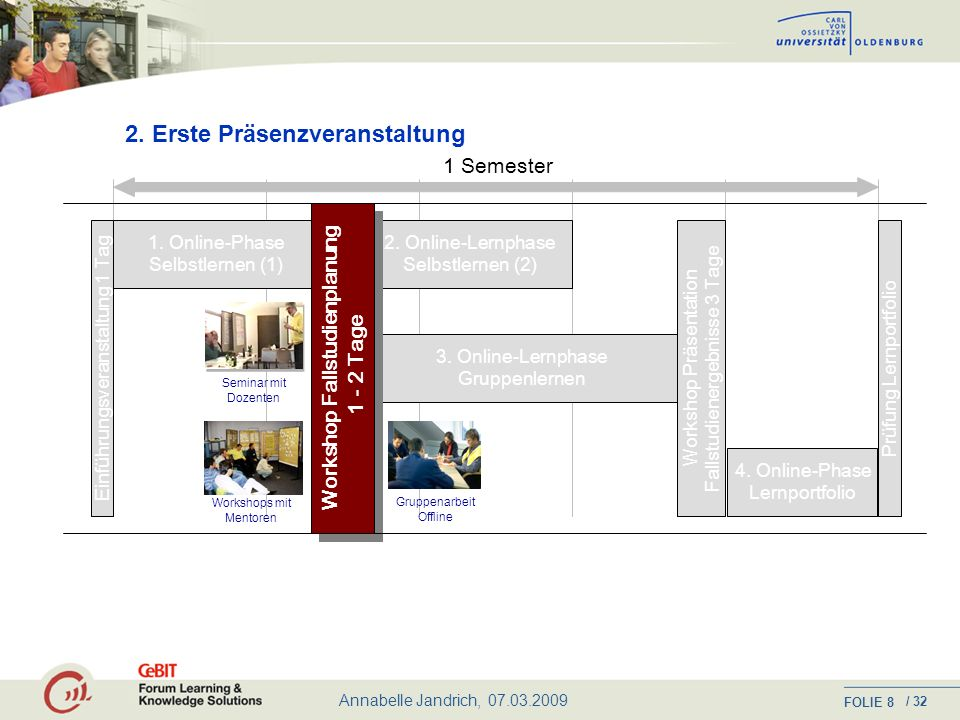 Workshop Fallstudienplanung Tage