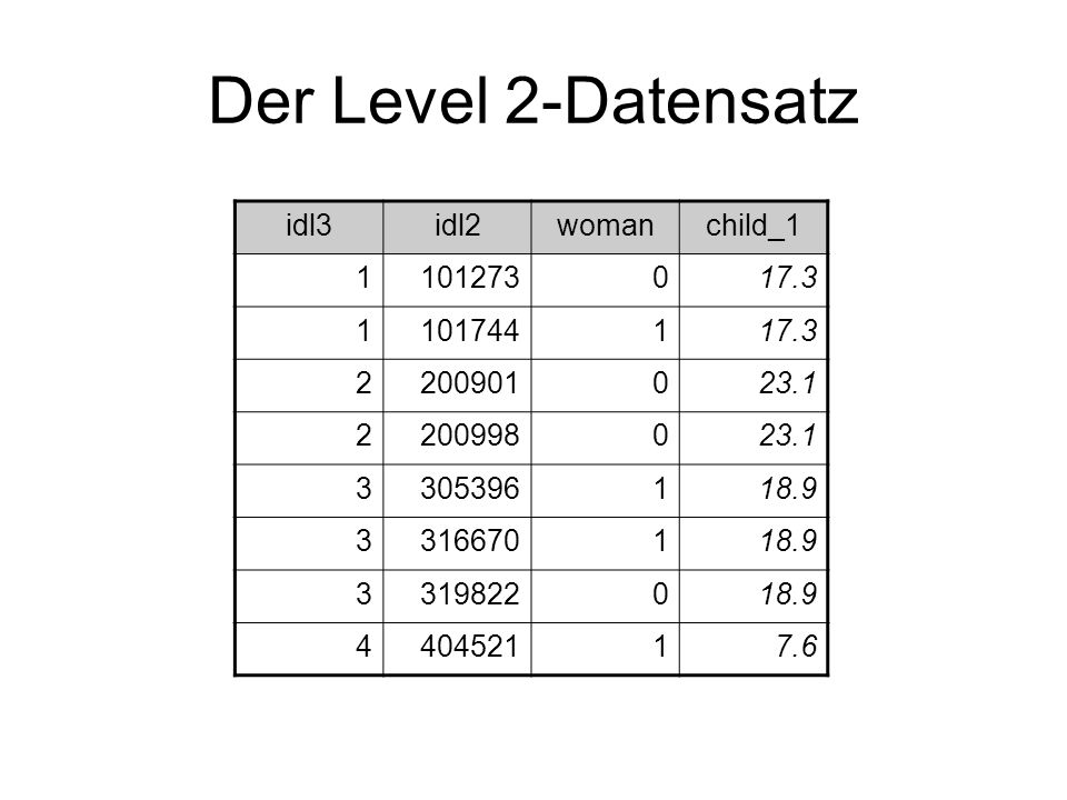 Der Level 2-Datensatz idl3 idl2 woman child_1 1 101273 17.3 101744 2