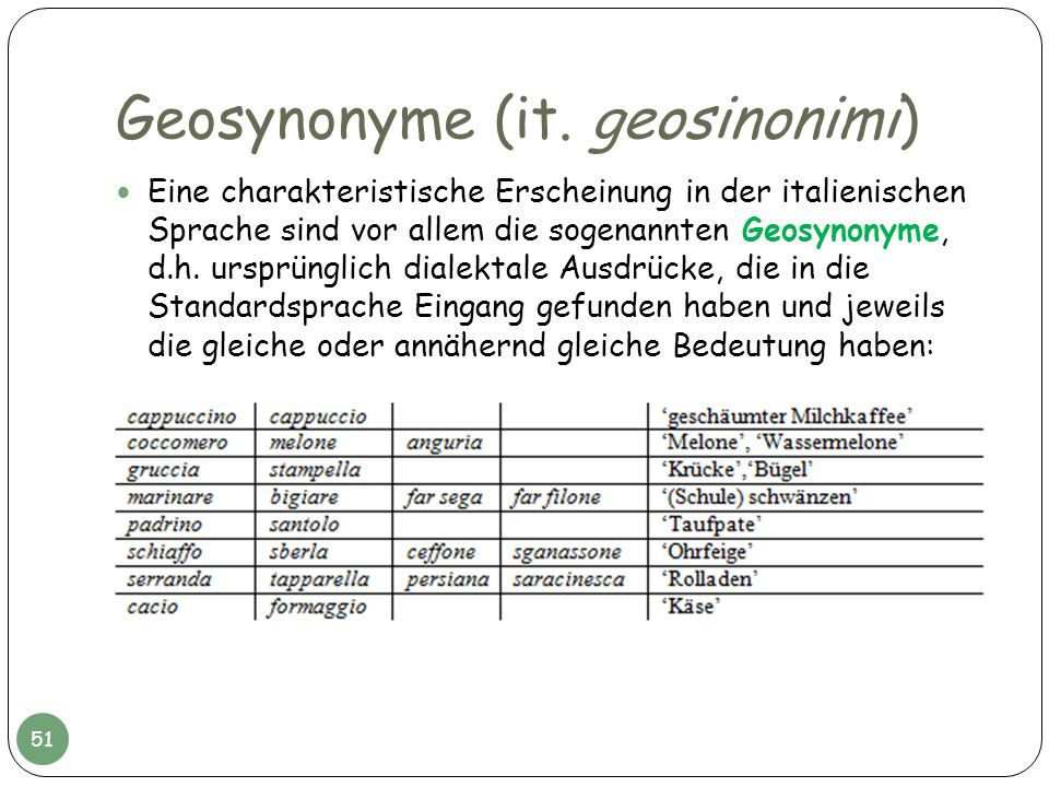 Geosynonyme (it. geosinonimi)