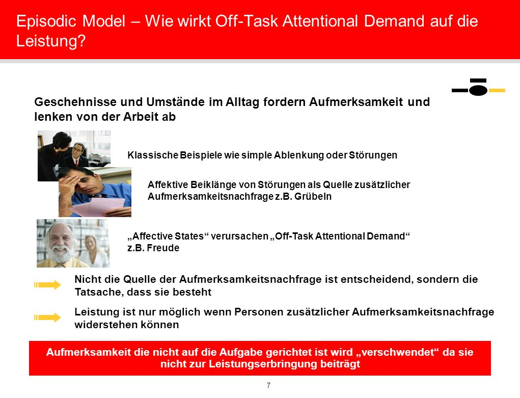 Episodic Model – Wie wirkt Off-Task Attentional Demand auf die Leistung