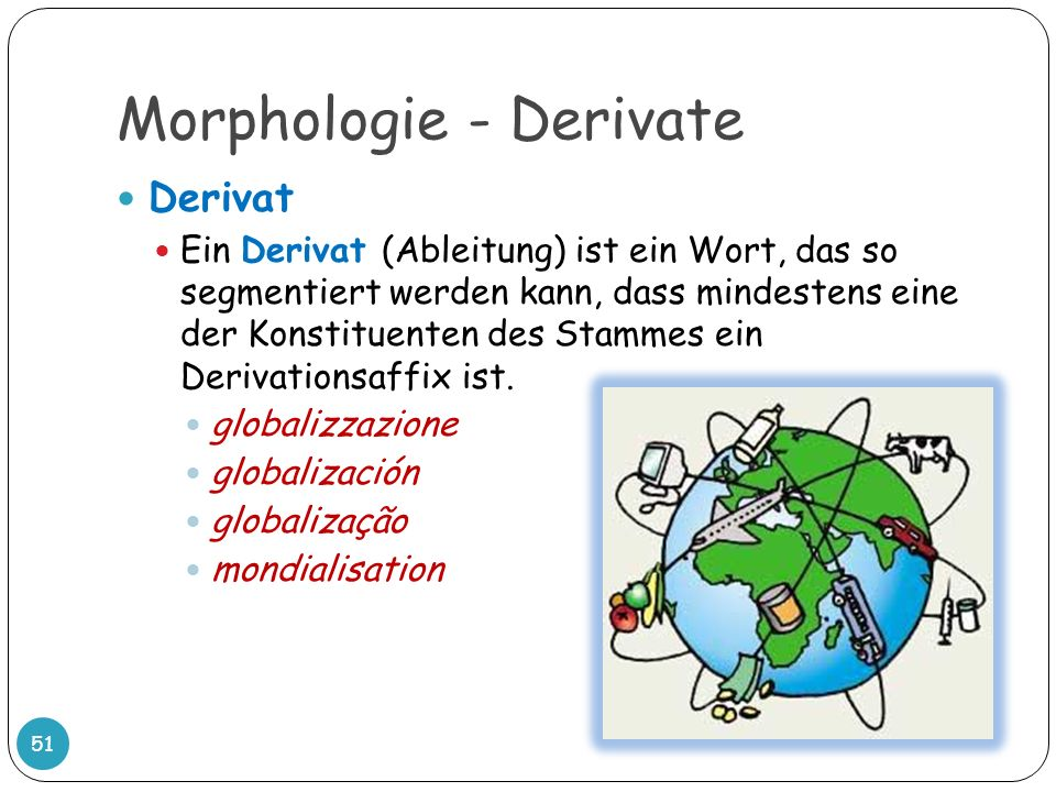Morphologie - Derivate