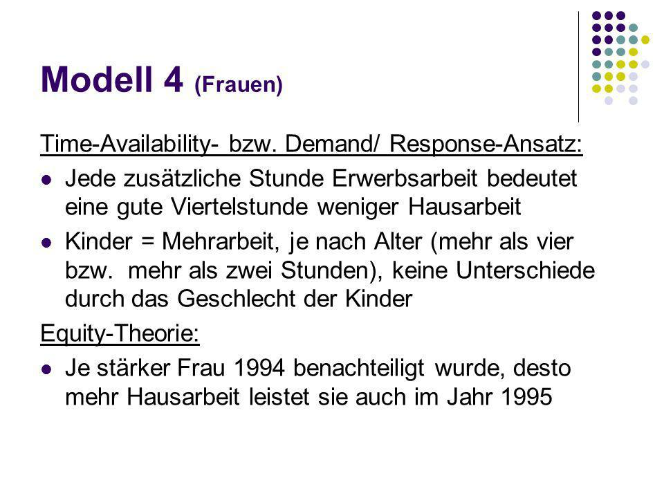 Modell 4 (Frauen) Time-Availability- bzw. Demand/ Response-Ansatz: