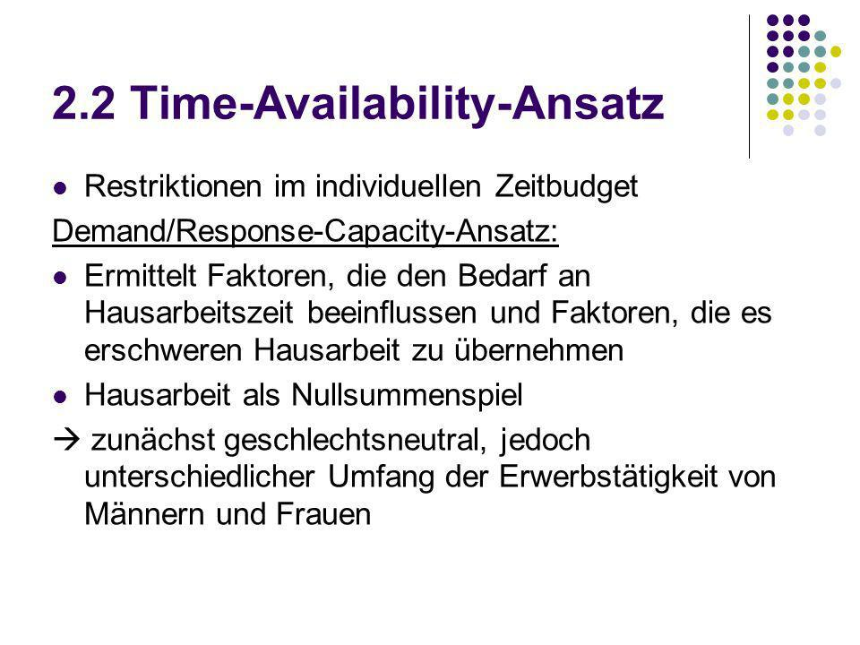 2.2 Time-Availability-Ansatz
