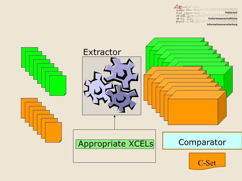 Extractor Appropriate XCELs Comparator C-Set