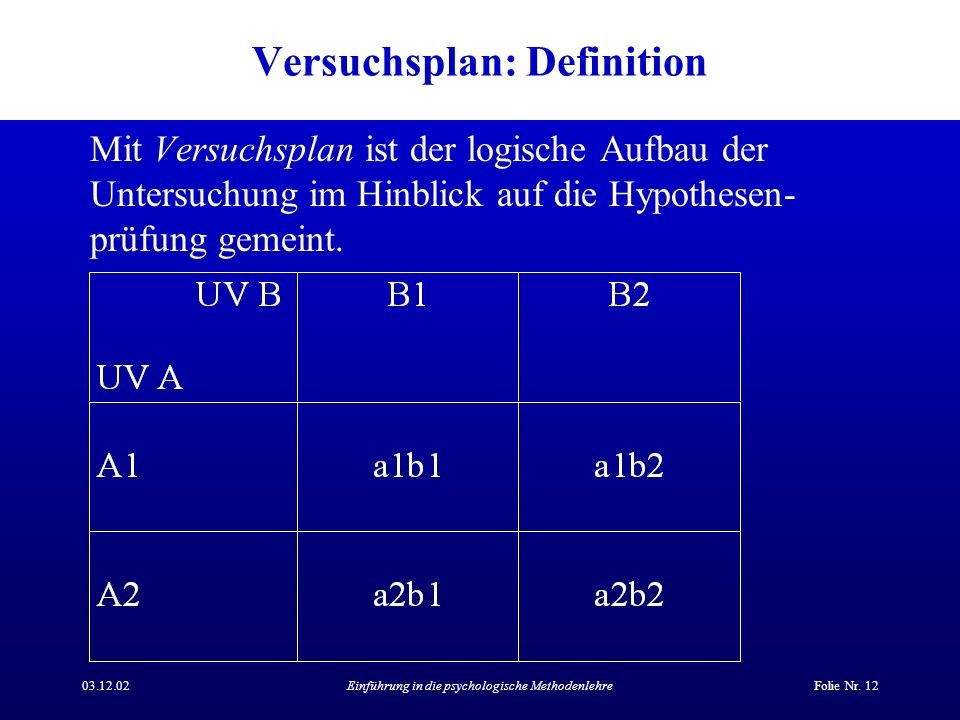 Versuchsplan: Definition