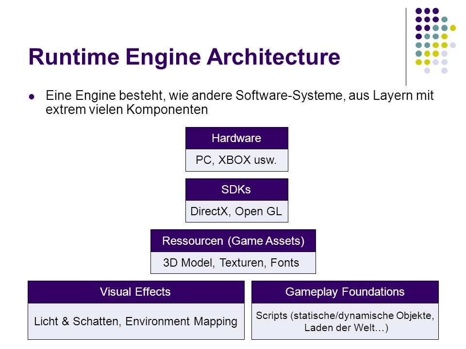 Runtime Engine Architecture