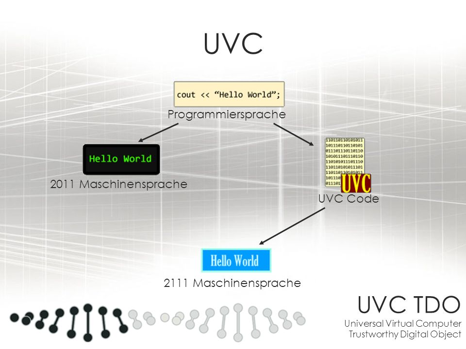 UVC UVC TDO Universal Virtual Computer Trustworthy Digital Object