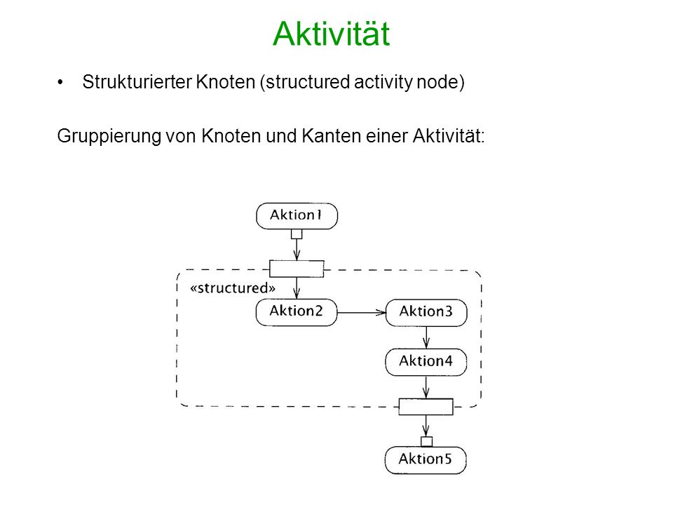 Aktivität Strukturierter Knoten (structured activity node)