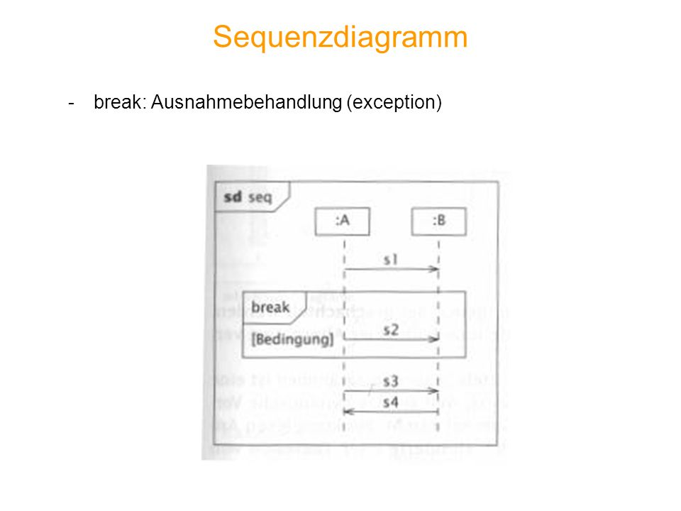 Sequenzdiagramm break: Ausnahmebehandlung (exception)