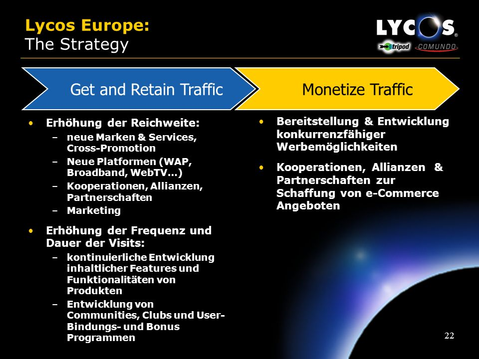 Lycos Europe: The Strategy