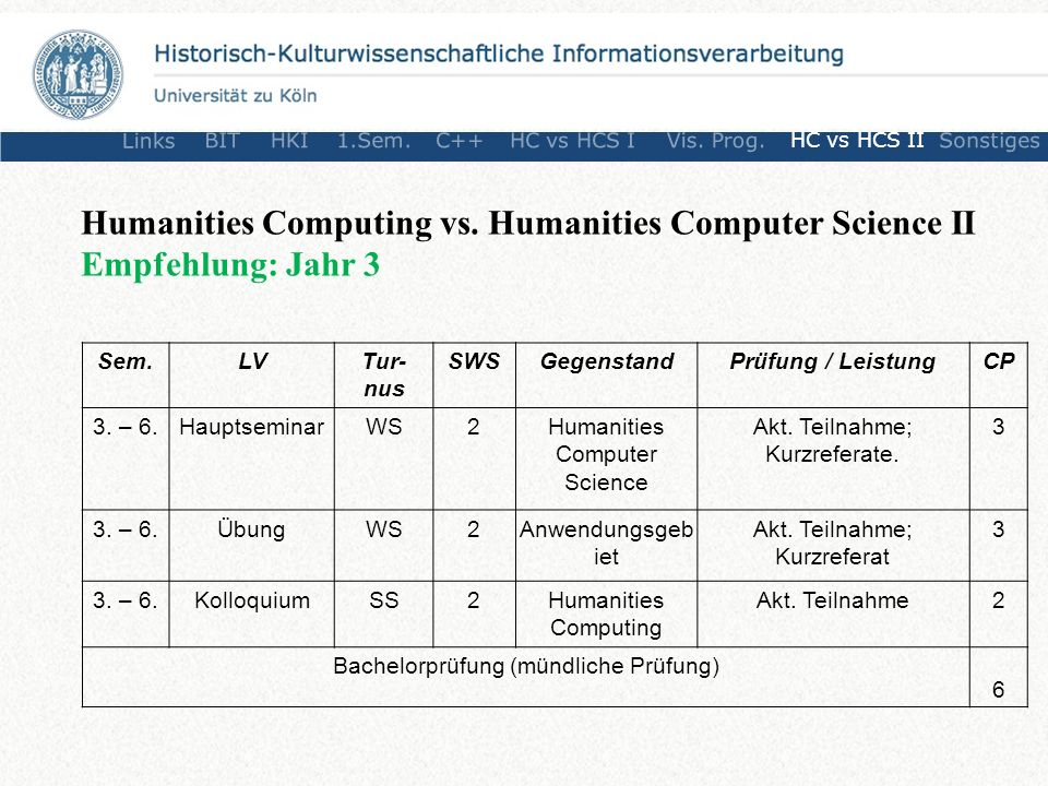 Humanities Computing vs. Humanities Computer Science II