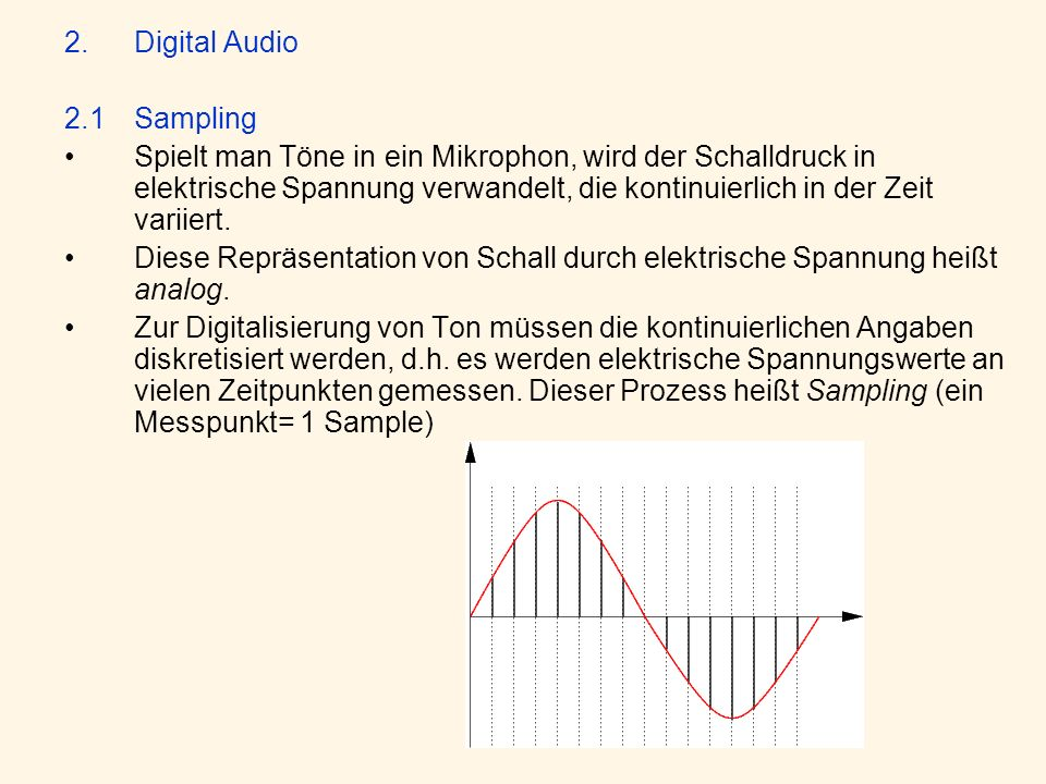 Digital Audio 2.1 Sampling.
