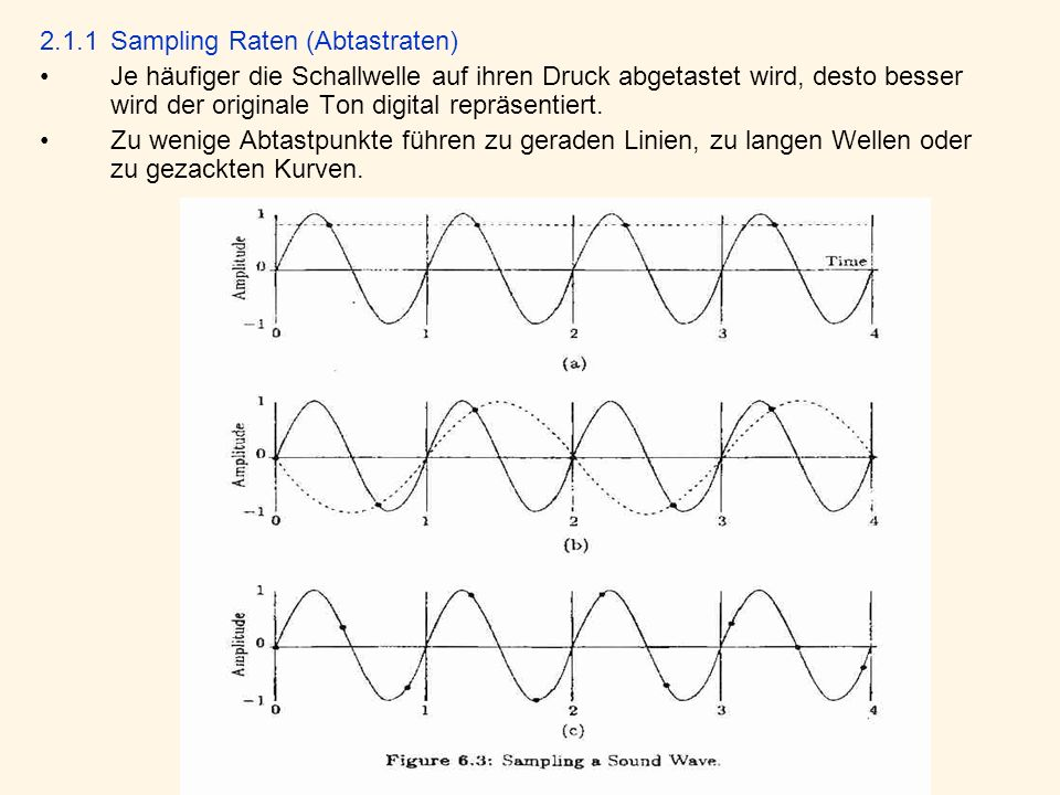 2.1.1 Sampling Raten (Abtastraten)