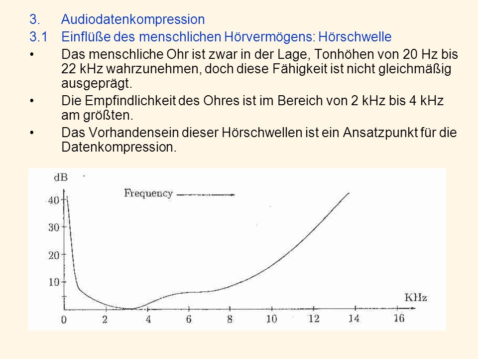 Audiodatenkompression